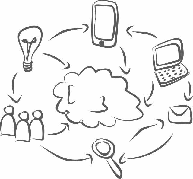 Internet & Social Platforms
